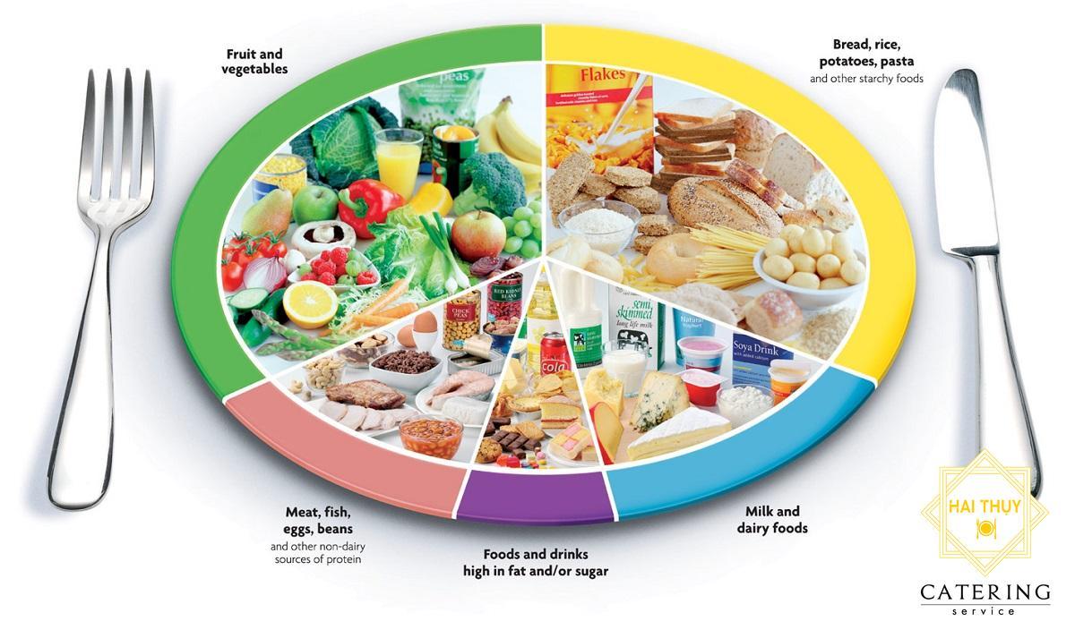 Cách xây dựng khẩu phần thức ăn khoa học